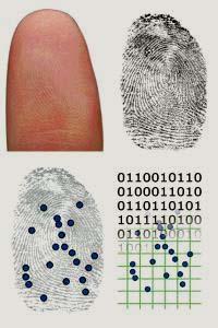 Zobacz Bezpieczeństwo w Inteligentnym Domu - palec dane