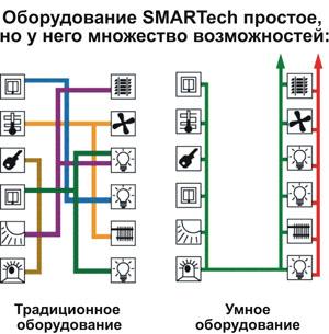 Zobacz Часто задаваемые вопросы - diagram3 ru