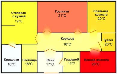 Zobacz Управление отоплением и кондиционированием - strefy temp ru