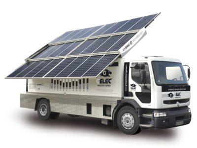 Dlaczego (raczej) nie skorzystasz z własnej energii odnawialnej w razie braku prądu z sieci?