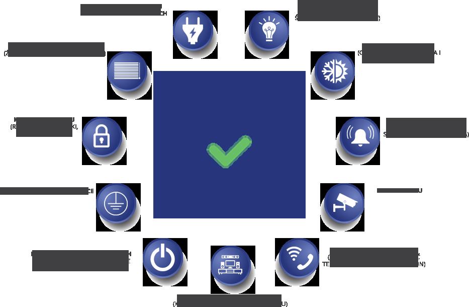 Zobacz Podsumowanie 20 lat na rynku systemów Inteligentnego Domu - infografka2