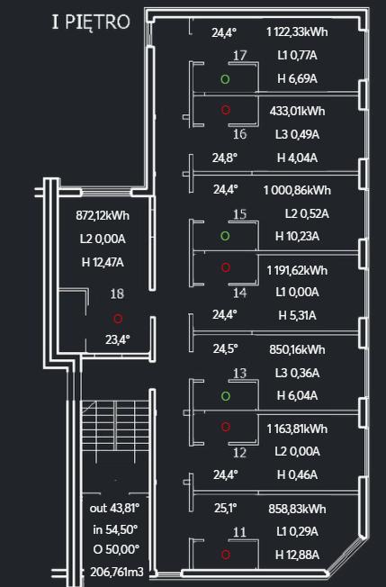 Zobacz Miniserwer Loxone - coraz lepsza wizualizacja i sterowanie domem - loxone miniserwer wizualizacja kondygnacji